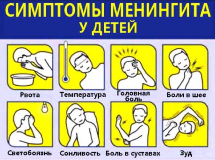 инфекционный менингит у детей - основные симптомы