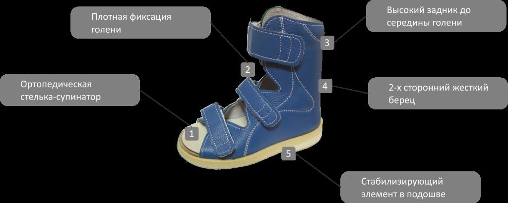 схема обуви для исправления косолапости
