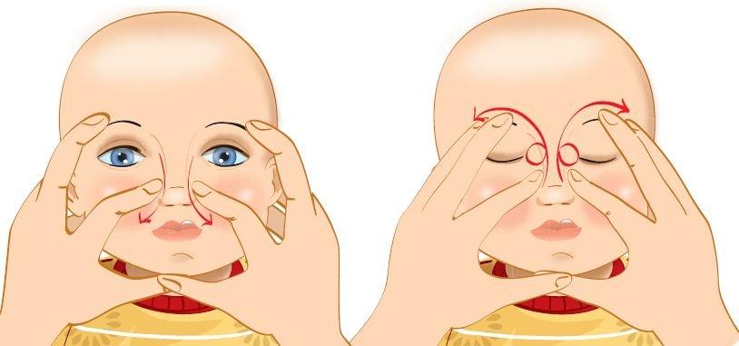 схема массажа при дакриоцистите