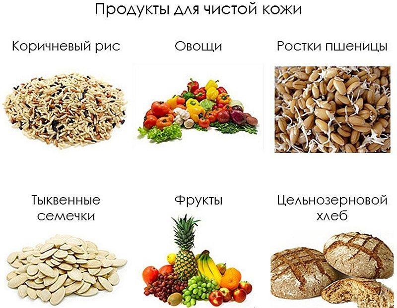 питание при кератозе