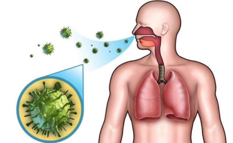 рраспространение стрептококка при чихании