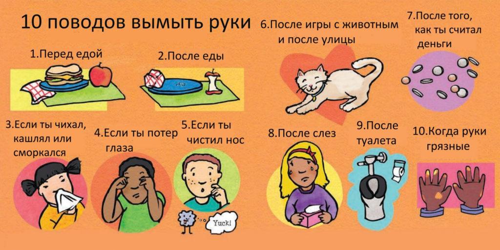 профилактика у детей кишечная инфекция