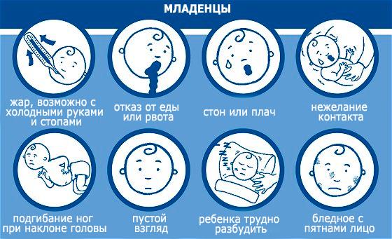 симптомы менингита у младенцев