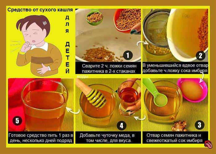 затяжной кашель у ребенка чем лечить - лечение народными методами