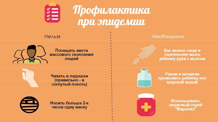 профилактика кашля при эпидемиях