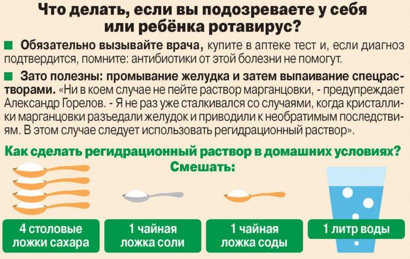 что делать при ротавирусной инфекции