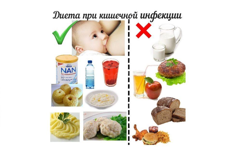 диета при кишечной инфекции у детей меню