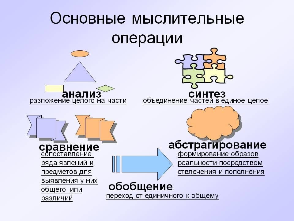 основные мыслительные операции