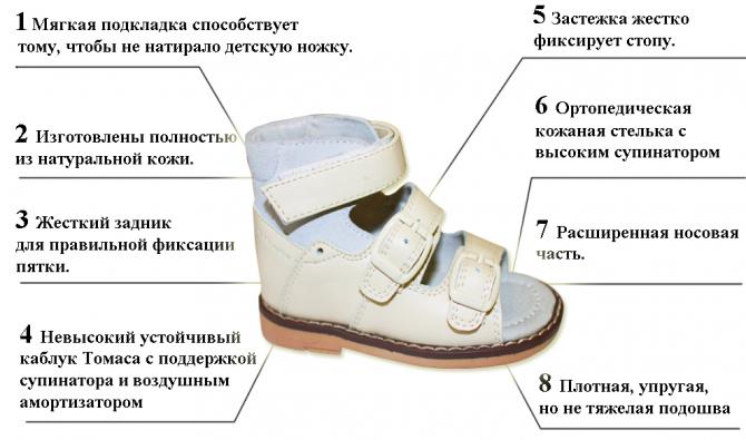 обувь при плоскостопии у ребенка