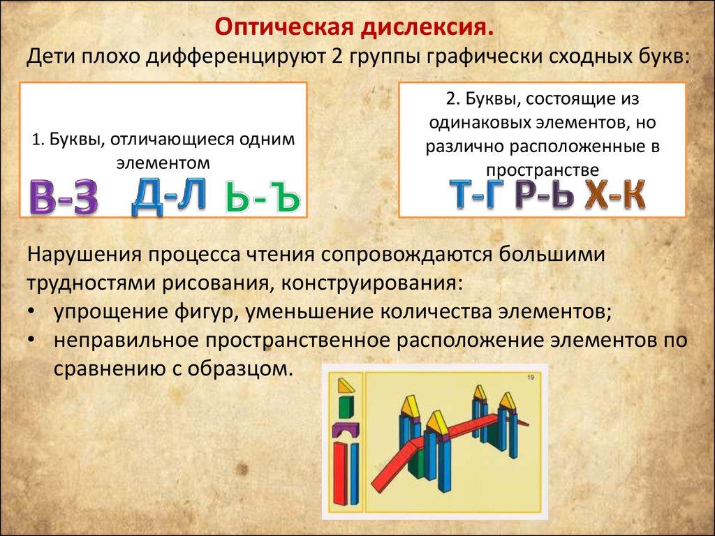 Оптическая дислексия