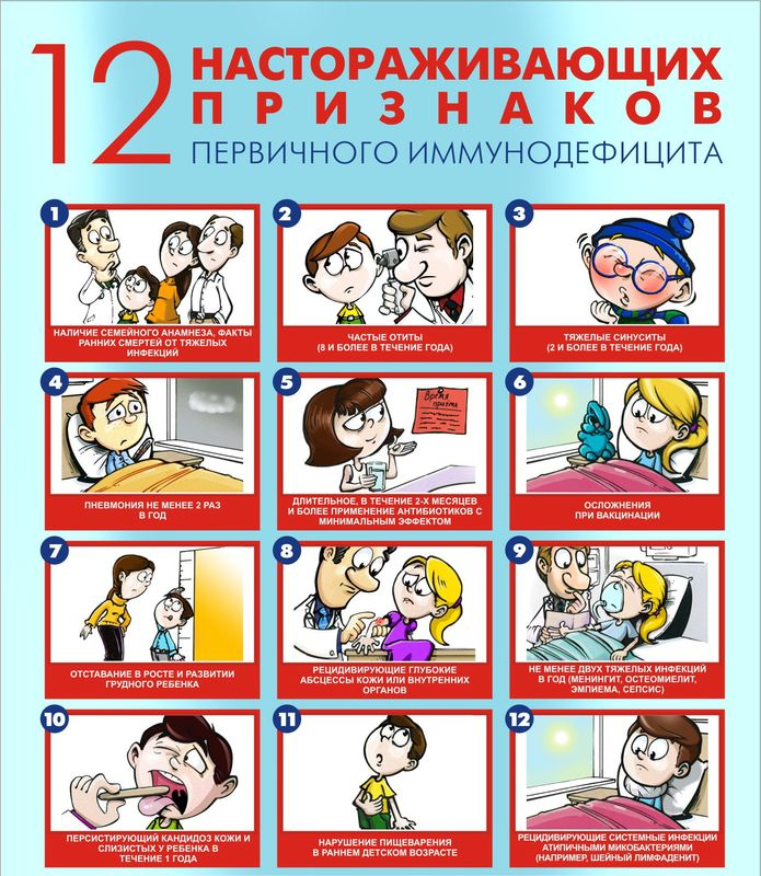12 признаков иммунодефицита организма