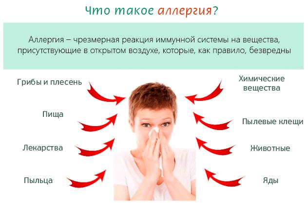 девушка и что такое аллергия