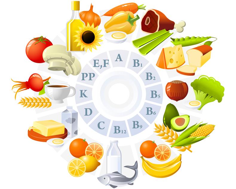 какие витамины в какой пище